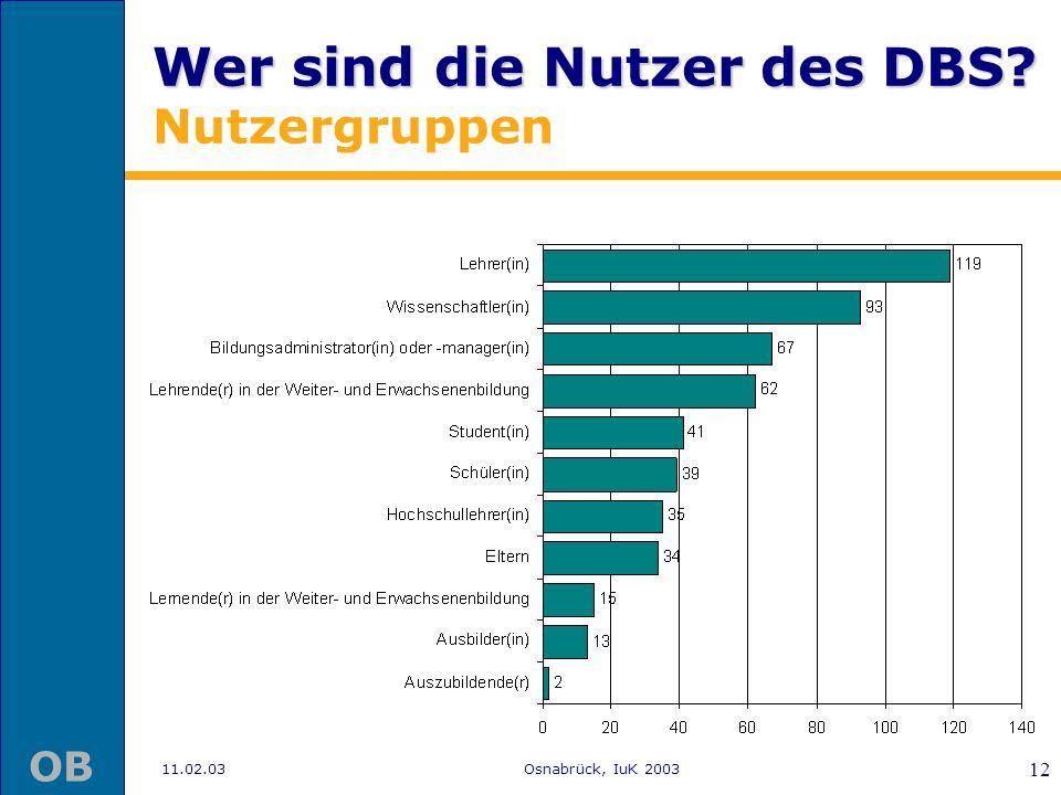 11.02.03Osnabrück, IuK 2003 11 Evaluationskonzept Logfile Analysen Nutzer Marktanalyse Nicht-Nutzer Archivdaten Email-Anfragen Allg. Online Befragung