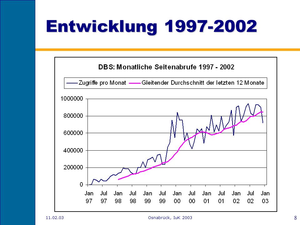 11.02.03Osnabrück, IuK 2003 7 Der Deutsche Bildungsserver