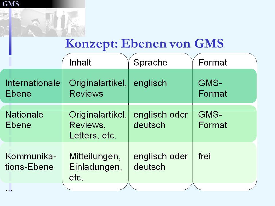 GMS Konzept: Ebenen von GMS