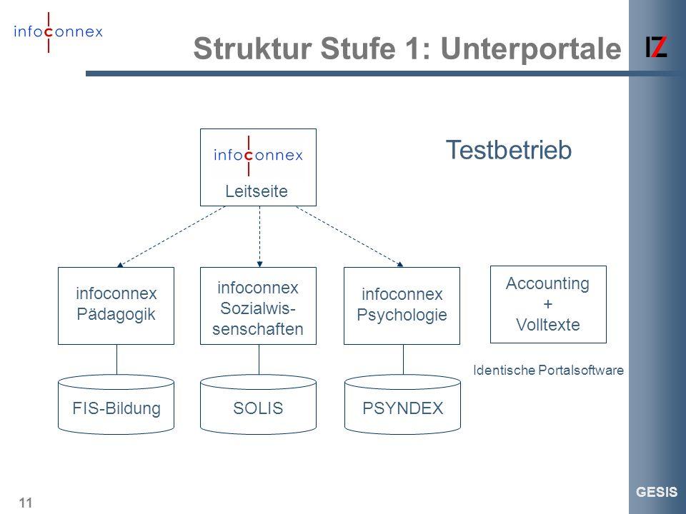 11 GESIS Struktur Stufe 1: Unterportale FIS-BildungSOLISPSYNDEX infoconnex Pädagogik infoconnex Sozialwis- senschaften infoconnex Psychologie Accounti