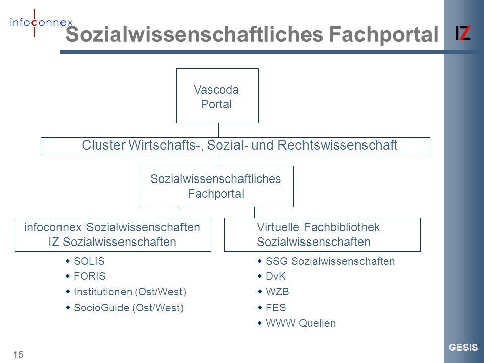 15 GESIS Sozialwissenschaftliches Fachportal Vascoda Portal Cluster Wirtschafts-, Sozial- und Rechtswissenschaft Virtuelle Fachbibliothek Sozialwissen