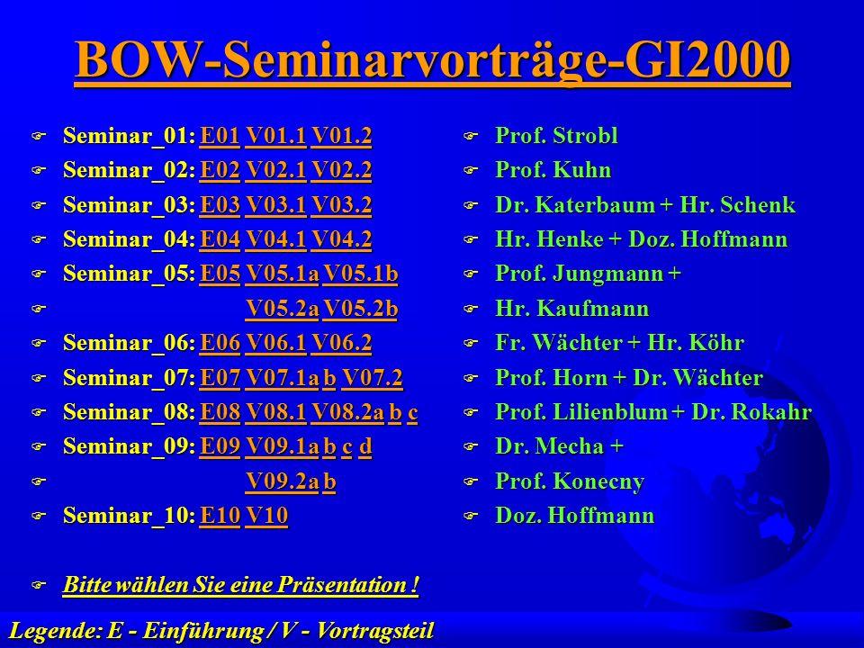 BOW-Seminarvorträge-GI2000 F Seminar_01: E01 V01.1 V01.2 E01V01.1V01.2E01V01.1V01.2 F Seminar_02: E02 V02.1 V02.2 E02V02.1V02.2E02V02.1V02.2 F Seminar_03: E03 V03.1 V03.2 E03V03.1V03.2E03V03.1V03.2 F Seminar_04: E04 V04.1 V04.2 E04V04.1V04.2E04V04.1V04.2 F Seminar_05: E05 V05.1a V05.1b E05V05.1aV05.1bE05V05.1aV05.1b F V05.2a V05.2b V05.2aV05.2bV05.2aV05.2b F Seminar_06: E06 V06.1 V06.2 E06V06.1V06.2E06V06.1V06.2 F Seminar_07: E07 V07.1a b V07.2 E07V07.1abV07.2E07V07.1abV07.2 F Seminar_08: E08 V08.1 V08.2a b c E08V08.1V08.2abcE08V08.1V08.2abc F Seminar_09: E09 V09.1a b c d E09V09.1abcdE09V09.1abcd F V09.2a b V09.2abV09.2ab F Seminar_10: E10 V10 E10V10E10V10 F Bitte wählen Sie eine Präsentation .