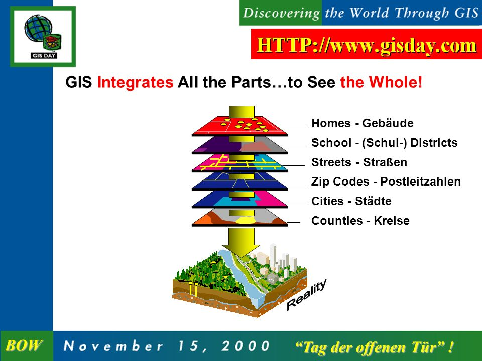 GIS Integrates All the Parts…to See the Whole.