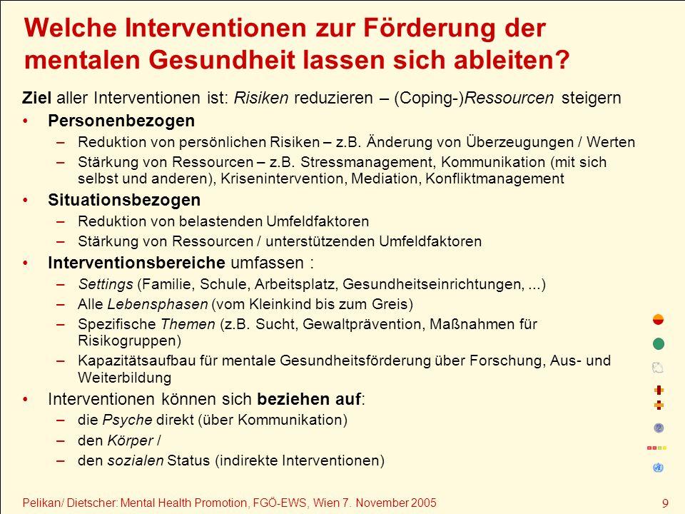 3. Umsetzung von Mental Health Promotion & Mental Disorder Prevention in Europa und Österreich
