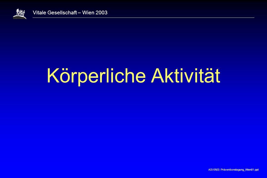 AS\10\03: Präventionstagung_Wien01.ppt Vitale Gesellschaft – Wien 2003 Körperliche Aktivität