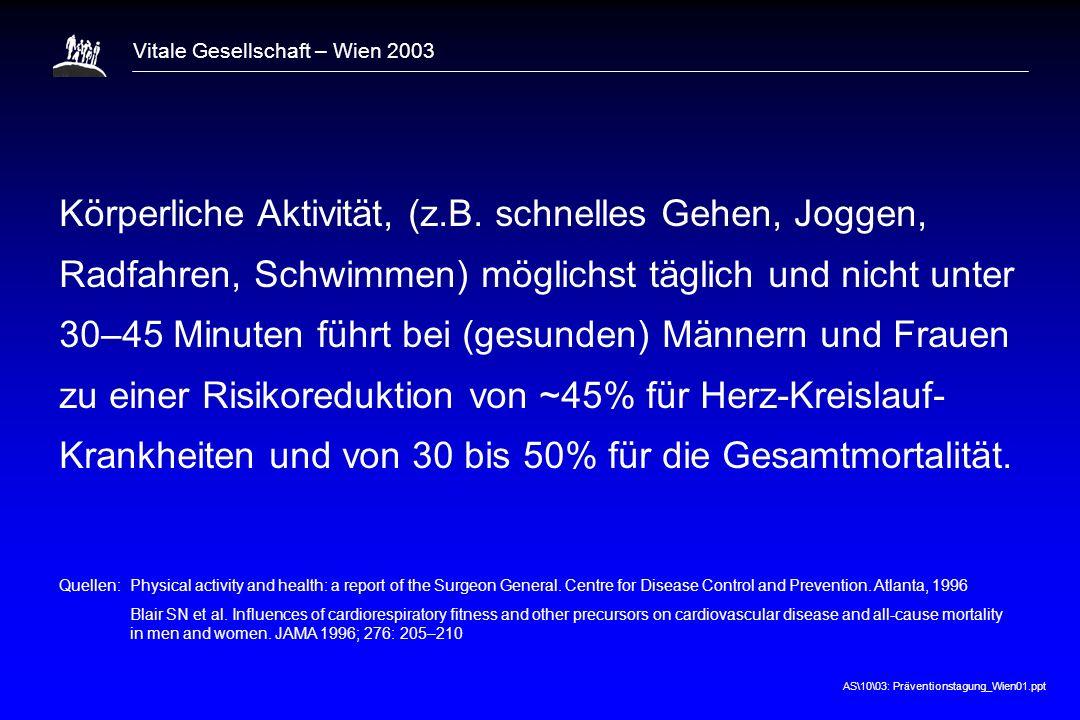 AS\10\03: Präventionstagung_Wien01.ppt Vitale Gesellschaft – Wien 2003 Körperliche Aktivität, (z.B.