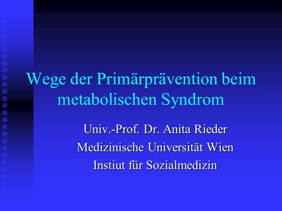Conclusio Primärprävention des metabolischen Syndroms umfasst die magischen 4 Lebensstil-Faktoren Bewegung Bewegung Ernährung Ernährung Gewichtsmangement Gewichtsmangement Nichtrauchen Nichtrauchen