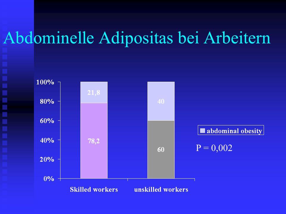 Abdominelle Adipositas bei Arbeitern P = 0,002