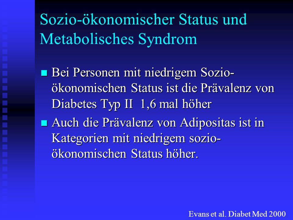 Sozio-ökonomischer Status und Metabolisches Syndrom Bei Personen mit niedrigem Sozio- ökonomischen Status ist die Prävalenz von Diabetes Typ II 1,6 ma