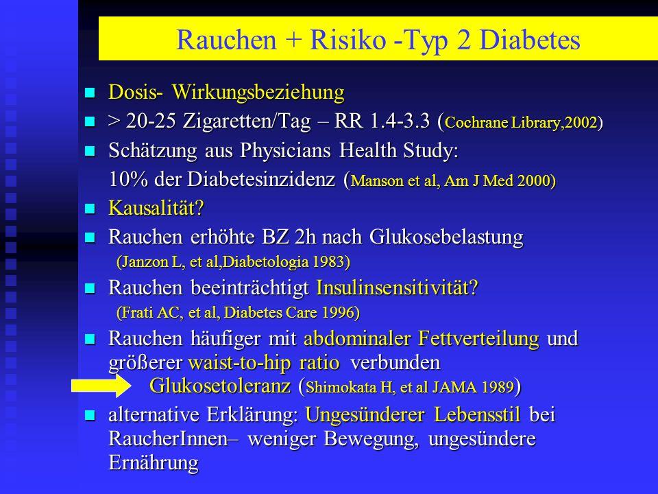 Rauchen + Risiko -Typ 2 Diabetes Dosis- Wirkungsbeziehung Dosis- Wirkungsbeziehung > 20-25 Zigaretten/Tag – RR 1.4-3.3 ( Cochrane Library,2002) > 20-2