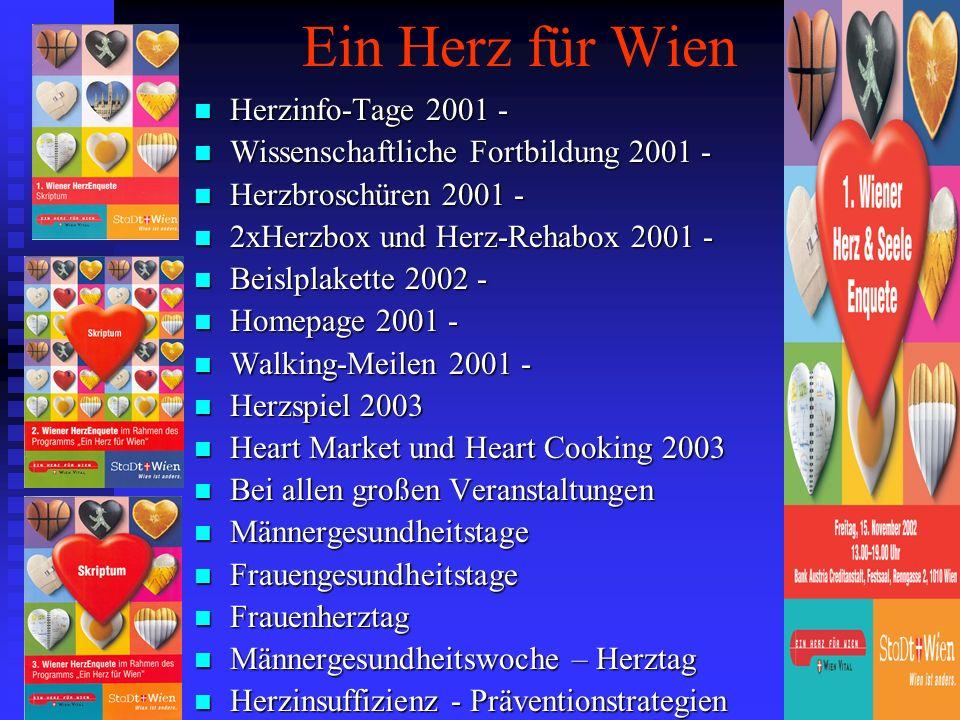 Ein Herz für Wien Herzinfo-Tage 2001 - Herzinfo-Tage 2001 - Wissenschaftliche Fortbildung 2001 - Wissenschaftliche Fortbildung 2001 - Herzbroschüren 2