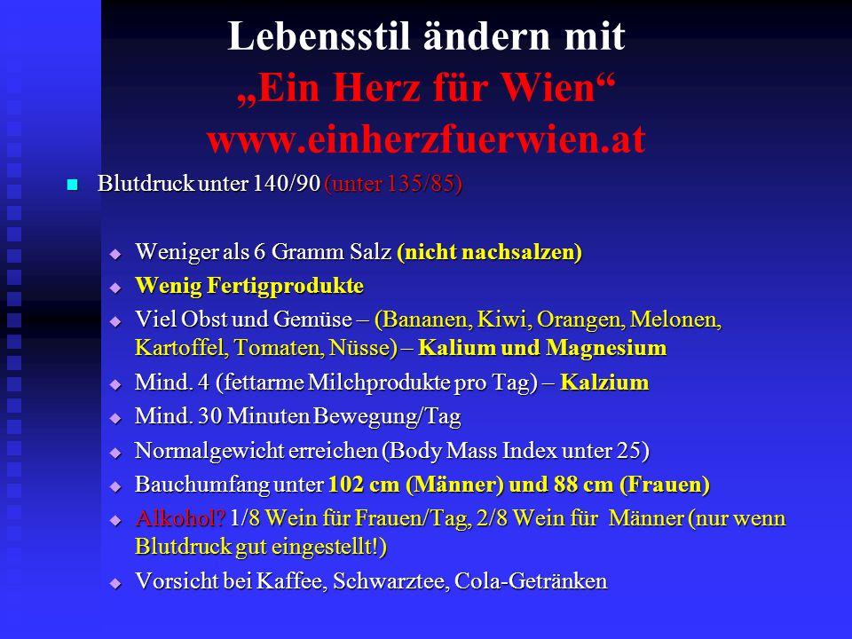 Lebensstil ändern mit Ein Herz für Wien www.einherzfuerwien.at Blutdruck unter 140/90 (unter 135/85) Blutdruck unter 140/90 (unter 135/85) Weniger als