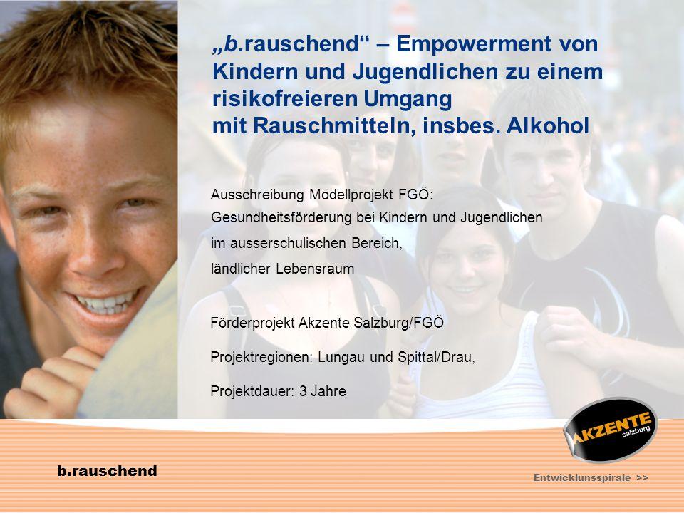 12 b.rauschend – Empowerment von Kindern und Jugendlichen zu einem risikofreieren Umgang mit Rauschmitteln, insbes. Alkohol Entwicklunsspirale >> b.ra