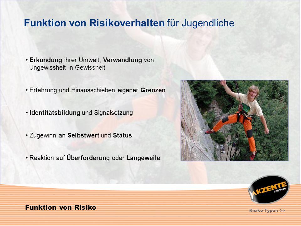 6 Funktion von Risiko Risiko-Typen >> Funktion von Risikoverhalten für Jugendliche Erkundung ihrer Umwelt, Verwandlung von Ungewissheit in Gewissheit
