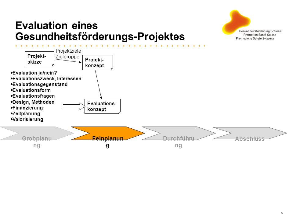 5 Evaluation eines Gesundheitsförderungs-Projektes Grobplanu ng Feinplanun g Durchführu ng Abschluss Evaluations- konzept Evaluation ja/nein? Evaluati