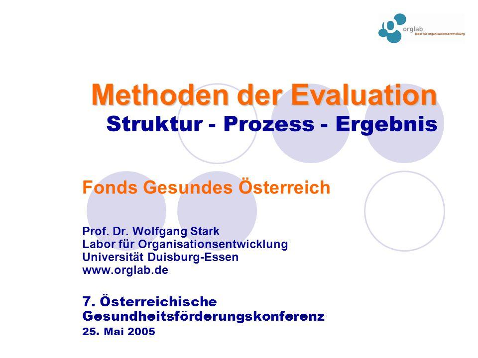 Methoden der Evaluation Methoden der Evaluation Struktur - Prozess - Ergebnis Fonds Gesundes Österreich Prof. Dr. Wolfgang Stark Labor für Organisatio