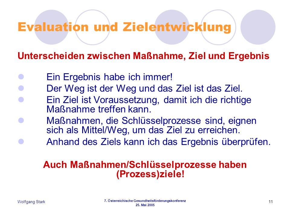 Wolfgang Stark 7. Österreichische Gesundheitsförderungskonferenz 25. Mai 2005 11 Evaluation und Zielentwicklung Unterscheiden zwischen Maßnahme, Ziel