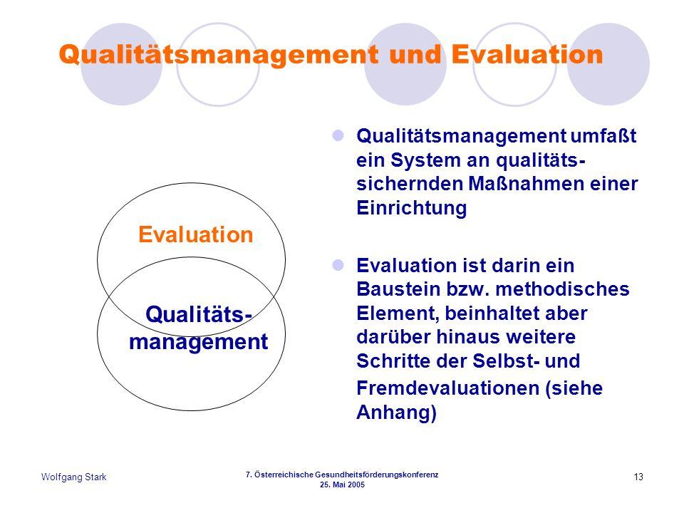 Wolfgang Stark 7. Österreichische Gesundheitsförderungskonferenz 25. Mai 2005 13 Qualitätsmanagement und Evaluation Qualitätsmanagement umfaßt ein Sys