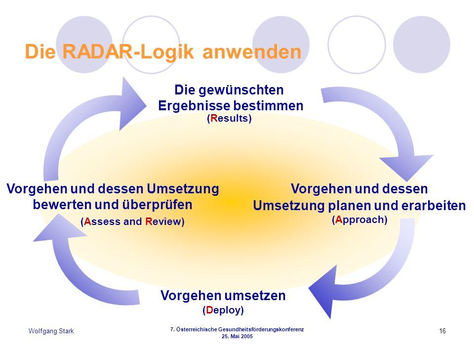 Wolfgang Stark 7. Österreichische Gesundheitsförderungskonferenz 25. Mai 2005 16 Die RADAR-Logik anwenden Die gewünschten Ergebnisse bestimmen (Result