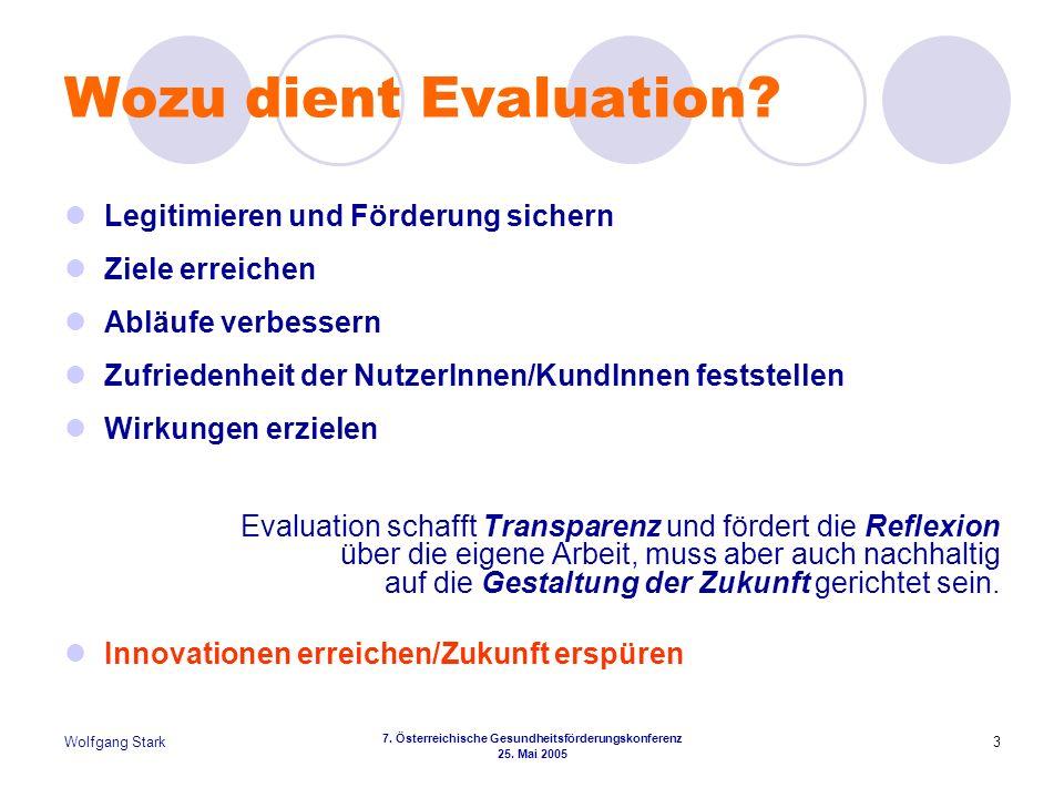 Wolfgang Stark 7. Österreichische Gesundheitsförderungskonferenz 25. Mai 2005 3 Wozu dient Evaluation? Legitimieren und Förderung sichern Ziele erreic