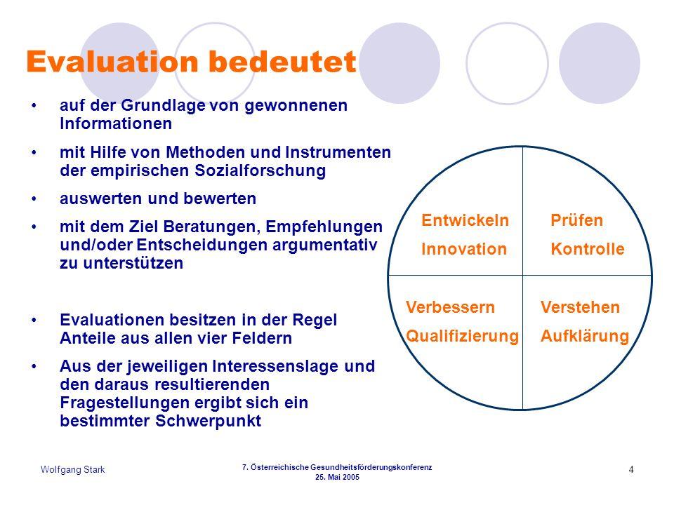 Wolfgang Stark 7. Österreichische Gesundheitsförderungskonferenz 25. Mai 2005 4 Evaluation bedeutet auf der Grundlage von gewonnenen Informationen mit
