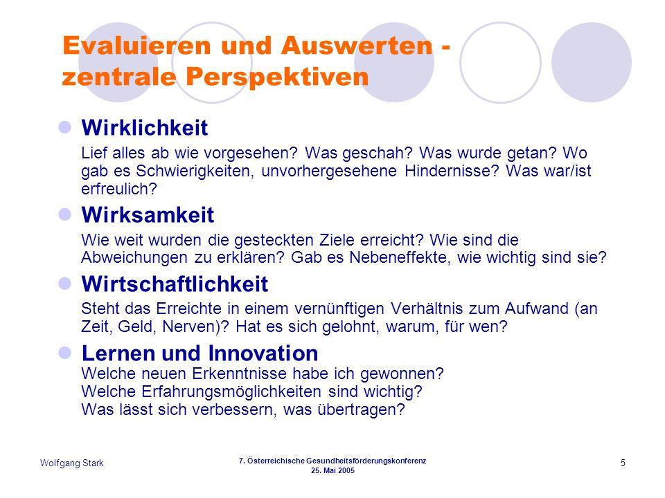 Wolfgang Stark 7. Österreichische Gesundheitsförderungskonferenz 25. Mai 2005 5 Wirklichkeit Lief alles ab wie vorgesehen? Was geschah? Was wurde geta
