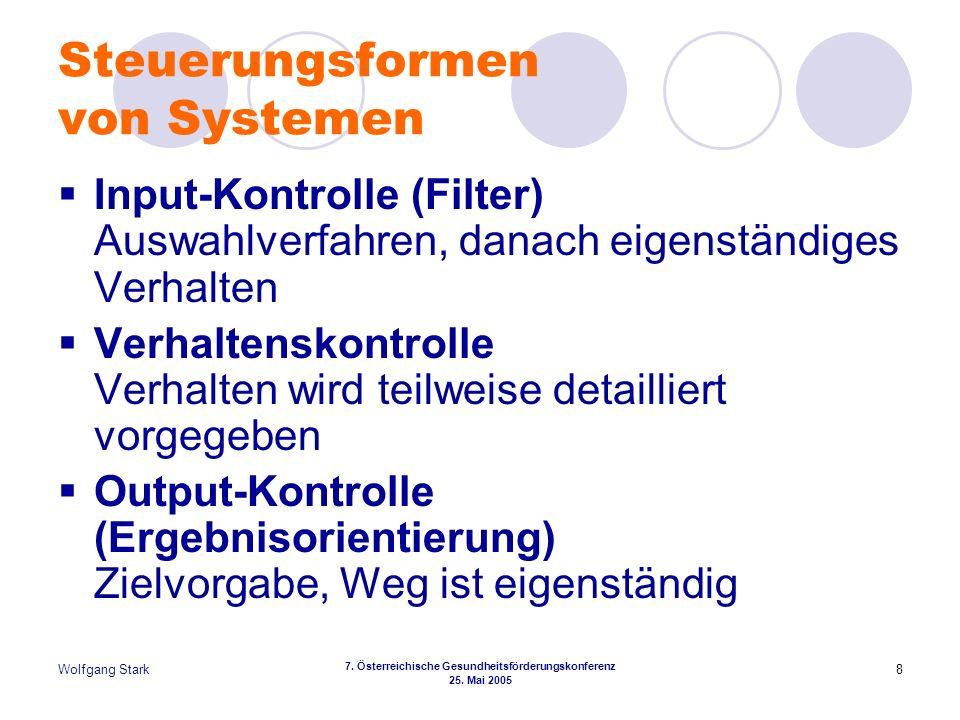 Wolfgang Stark 7. Österreichische Gesundheitsförderungskonferenz 25. Mai 2005 8 Steuerungsformen von Systemen Input-Kontrolle (Filter) Auswahlverfahre