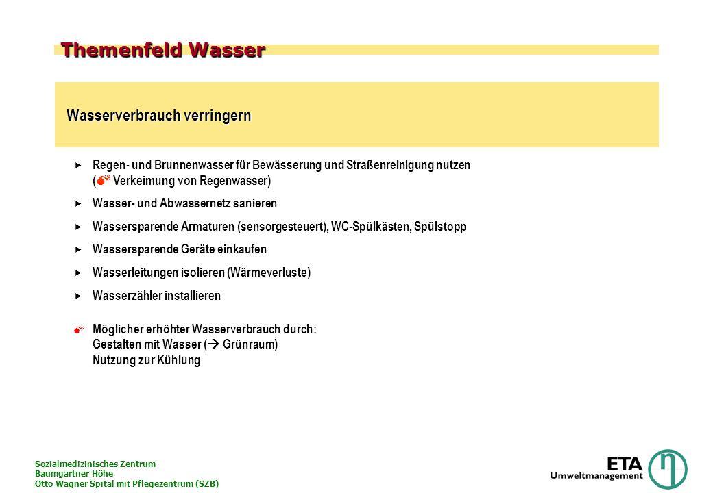 Sozialmedizinisches Zentrum Baumgartner Höhe Otto Wagner Spital mit Pflegezentrum (SZB) Themenfeld Wasser Wasserverbrauch verringern Regen- und Brunne