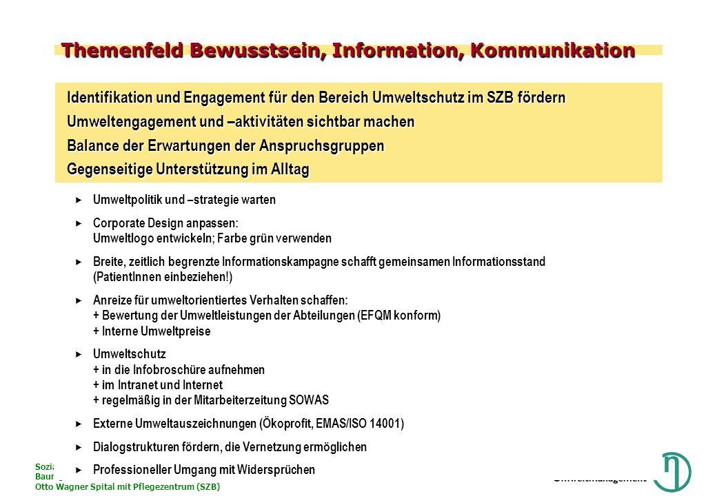 Sozialmedizinisches Zentrum Baumgartner Höhe Otto Wagner Spital mit Pflegezentrum (SZB) Themenfeld Bewusstsein, Information, Kommunikation Identifikat
