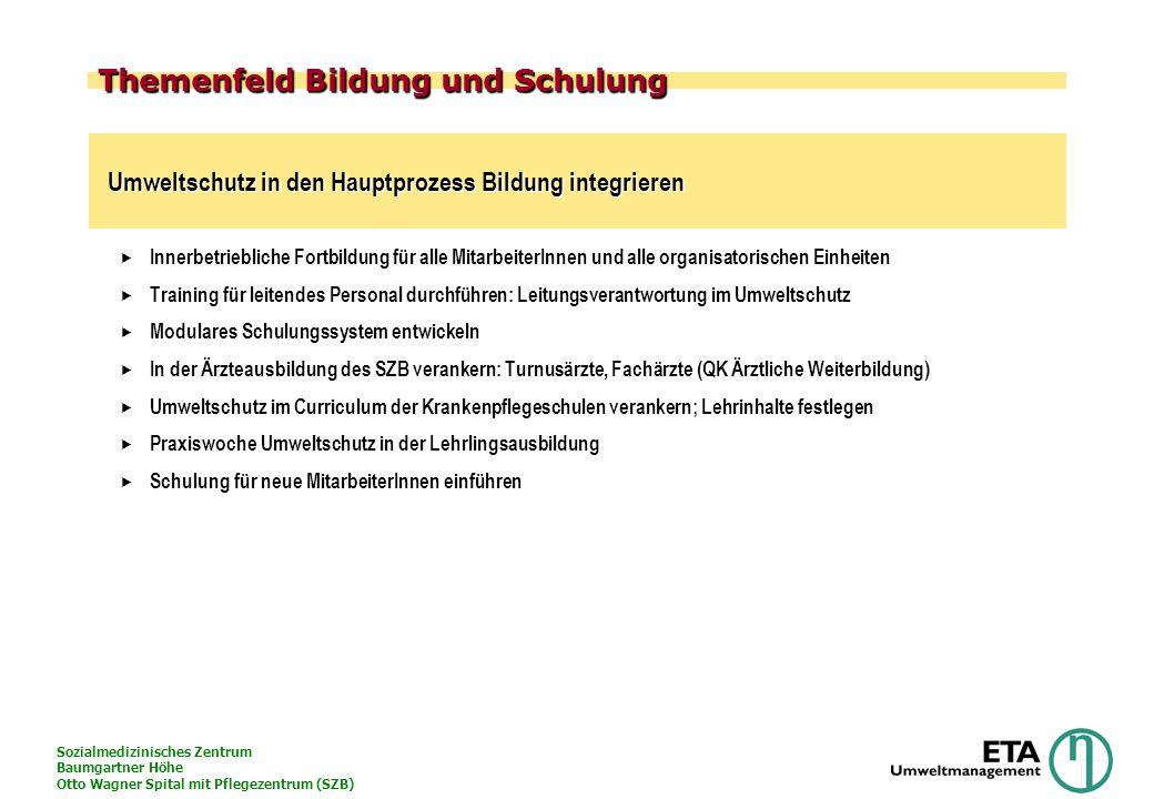 Sozialmedizinisches Zentrum Baumgartner Höhe Otto Wagner Spital mit Pflegezentrum (SZB) Themenfeld Bildung und Schulung Umweltschutz in den Hauptproze