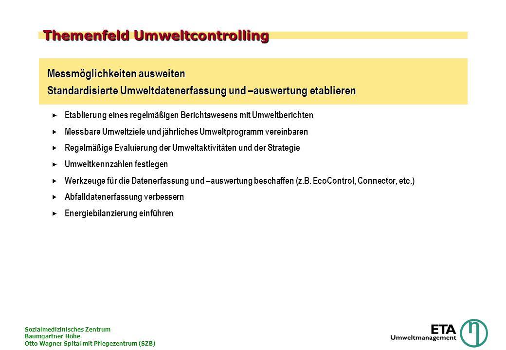 Sozialmedizinisches Zentrum Baumgartner Höhe Otto Wagner Spital mit Pflegezentrum (SZB) Themenfeld Umweltcontrolling Messmöglichkeiten ausweiten Stand