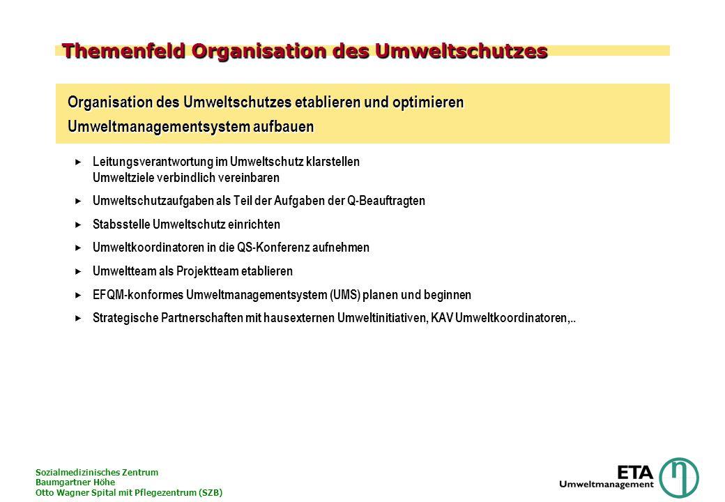 Sozialmedizinisches Zentrum Baumgartner Höhe Otto Wagner Spital mit Pflegezentrum (SZB) Themenfeld Organisation des Umweltschutzes Organisation des Um