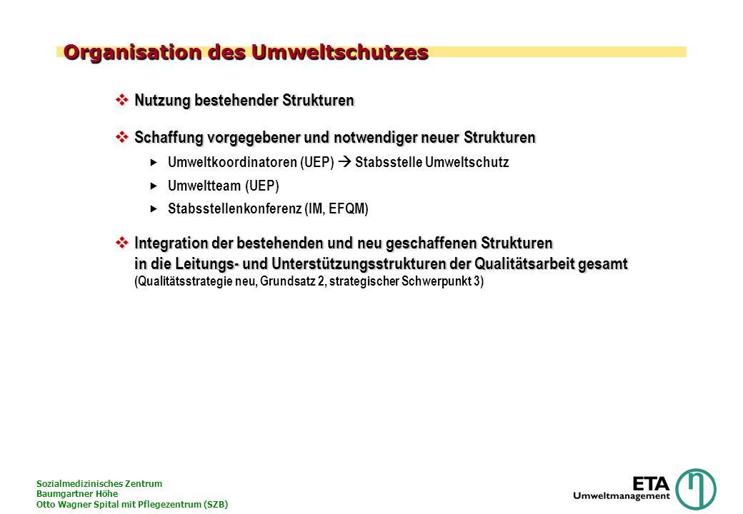 Sozialmedizinisches Zentrum Baumgartner Höhe Otto Wagner Spital mit Pflegezentrum (SZB) Organisation des Umweltschutzes v Nutzung bestehender Struktur