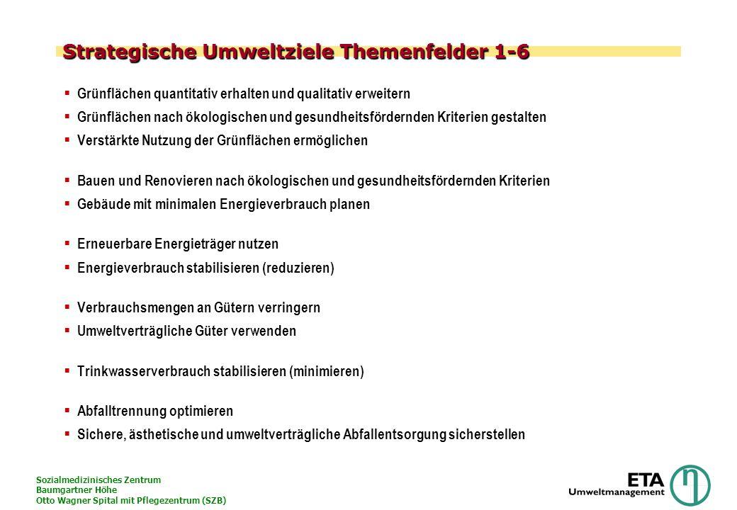 Sozialmedizinisches Zentrum Baumgartner Höhe Otto Wagner Spital mit Pflegezentrum (SZB) Strategische Umweltziele Themenfelder 1-6 Grünflächen quantita