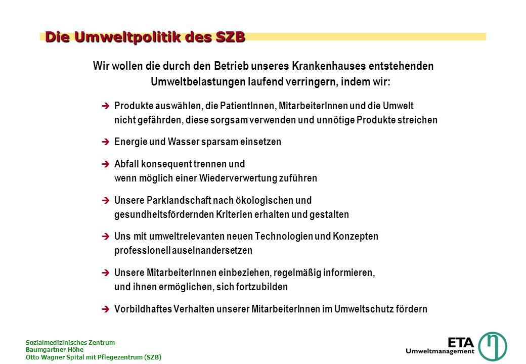 Sozialmedizinisches Zentrum Baumgartner Höhe Otto Wagner Spital mit Pflegezentrum (SZB) Die Umweltpolitik des SZB Wir wollen die durch den Betrieb uns