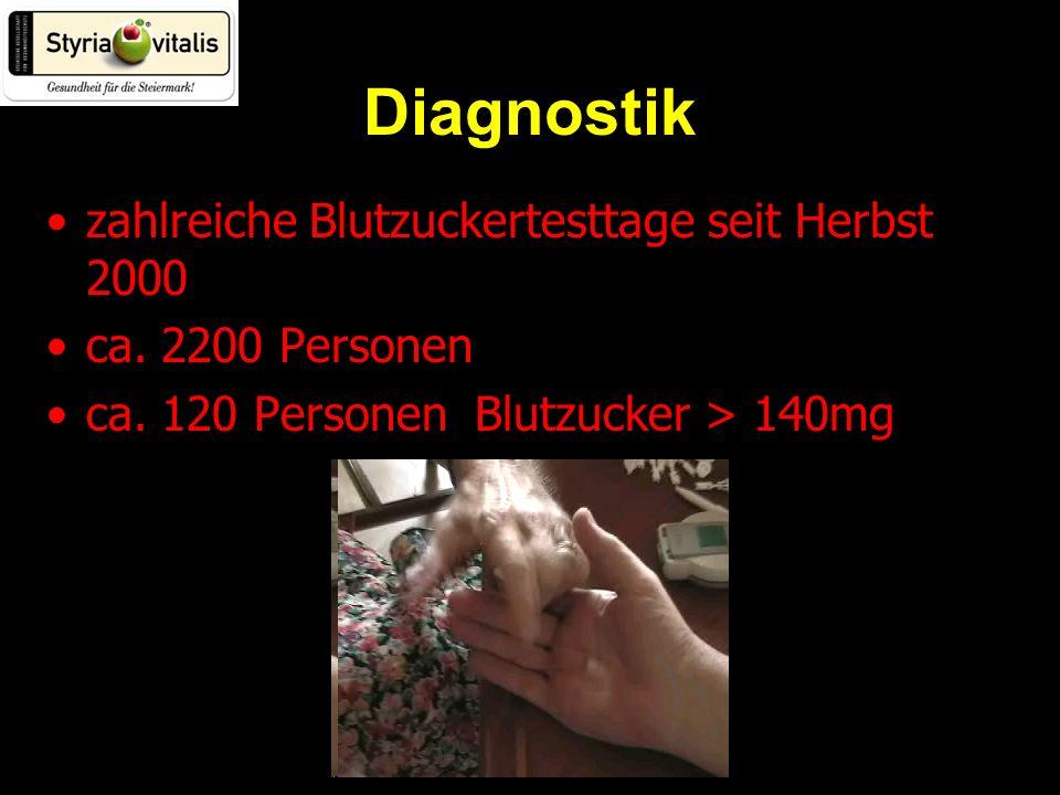 Diagnostik zahlreiche Blutzuckertesttage seit Herbst 2000 ca.