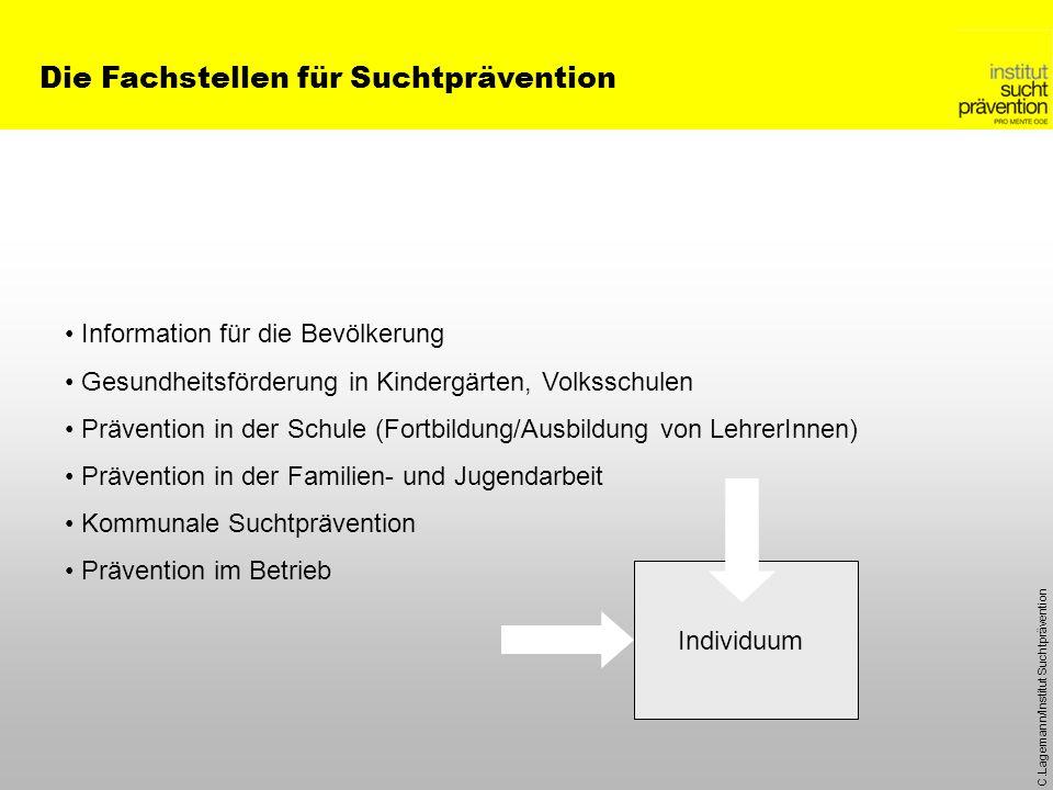 C.Lagemann/Institut Suchtprävention Information für die Bevölkerung Gesundheitsförderung in Kindergärten, Volksschulen Prävention in der Schule (Fortb