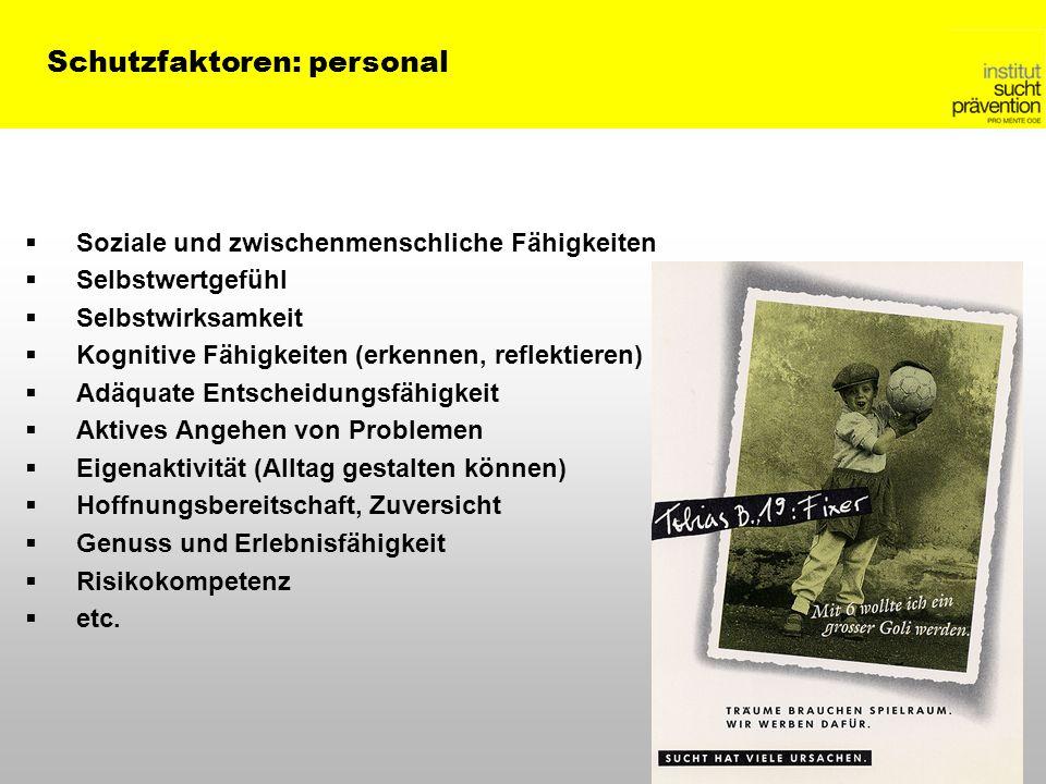 Schutzfaktoren: personal Soziale und zwischenmenschliche Fähigkeiten Selbstwertgefühl Selbstwirksamkeit Kognitive Fähigkeiten (erkennen, reflektieren)