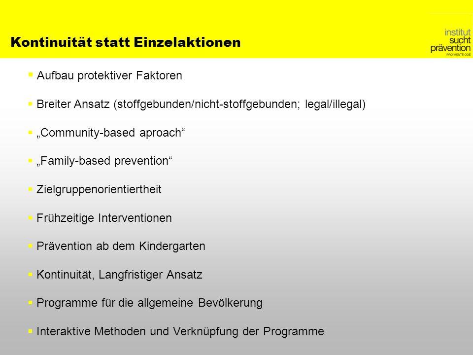 Aufbau protektiver Faktoren Breiter Ansatz (stoffgebunden/nicht-stoffgebunden; legal/illegal) Community-based aproach Family-based prevention Zielgrup