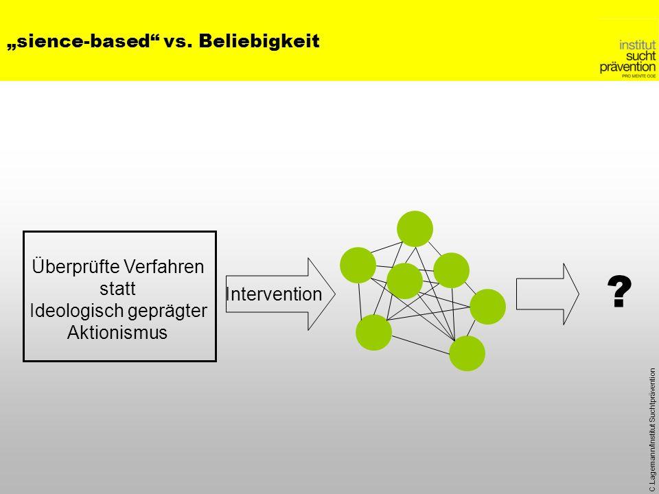 C.Lagemann/Institut Suchtprävention sience-based vs. Beliebigkeit Intervention Überprüfte Verfahren statt Ideologisch geprägter Aktionismus ?
