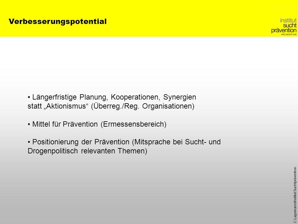 C.Lagemann/Institut Suchtprävention Verbesserungspotential Längerfristige Planung, Kooperationen, Synergien statt Aktionismus (Überreg./Reg. Organisat