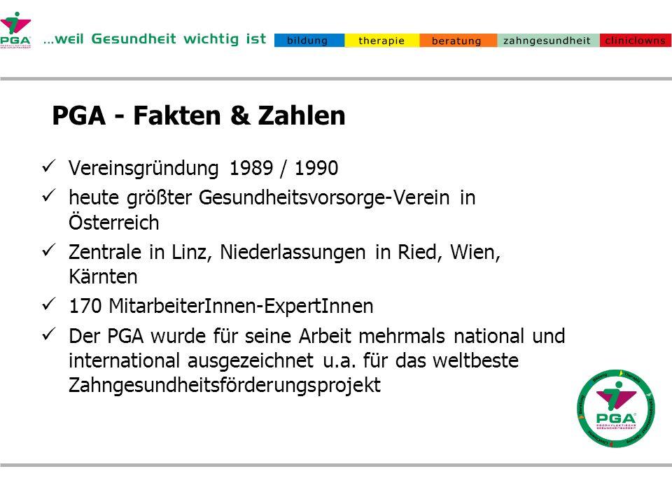 Vereinsgründung 1989 / 1990 heute größter Gesundheitsvorsorge-Verein in Österreich Zentrale in Linz, Niederlassungen in Ried, Wien, Kärnten 170 Mitarb