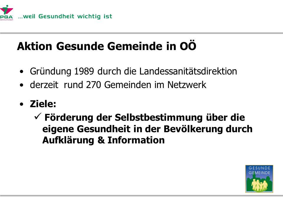 Aktion Gesunde Gemeinde in OÖ Gründung 1989 durch die Landessanitätsdirektion derzeit rund 270 Gemeinden im Netzwerk Ziele: Förderung der Selbstbestim