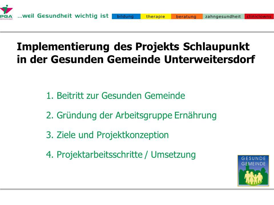 1. Beitritt zur Gesunden Gemeinde 2. Gründung der Arbeitsgruppe Ernährung 3. Ziele und Projektkonzeption 4. Projektarbeitsschritte / Umsetzung Impleme