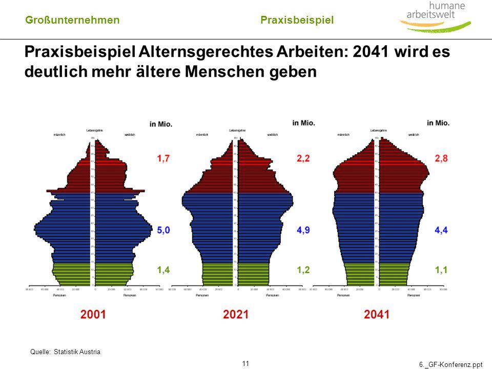 6._GF-Konferenz.ppt 11 Quelle: Statistik Austria Großunternehmen Praxisbeispiel Alternsgerechtes Arbeiten: 2041 wird es deutlich mehr ältere Menschen