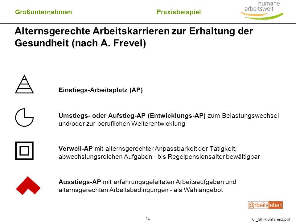 6._GF-Konferenz.ppt 14 Einstiegs-Arbeitsplatz (AP) Umstiegs- oder Aufstieg-AP (Entwicklungs-AP) zum Belastungswechsel und/oder zur beruflichen Weitere