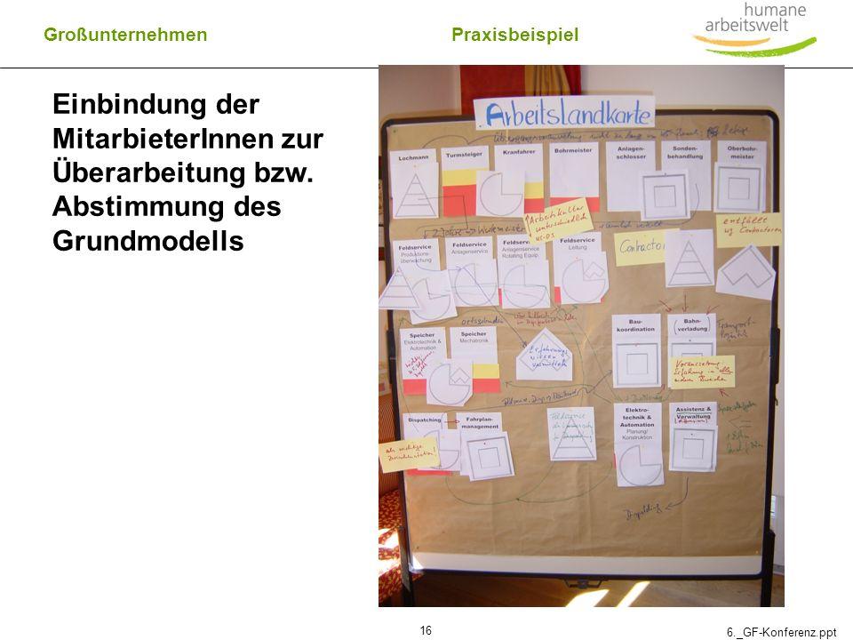 6._GF-Konferenz.ppt 16 Großunternehmen Einbindung der MitarbieterInnen zur Überarbeitung bzw. Abstimmung des Grundmodells Praxisbeispiel