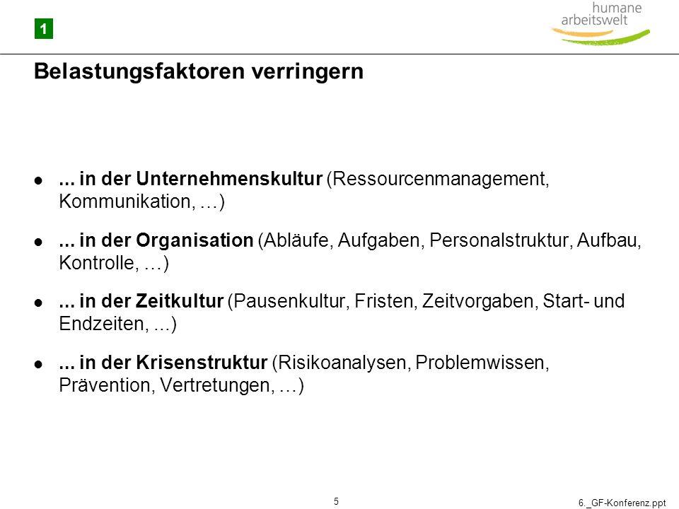 6._GF-Konferenz.ppt 5 Belastungsfaktoren verringern... in der Unternehmenskultur (Ressourcenmanagement, Kommunikation, …)... in der Organisation (Ablä