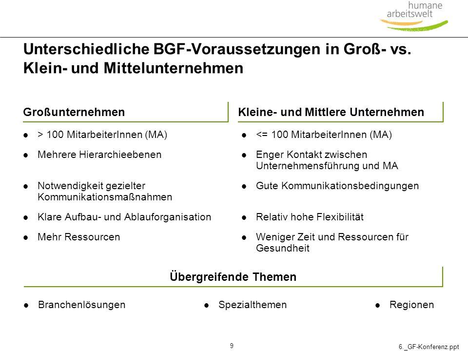 6._GF-Konferenz.ppt 9 Unterschiedliche BGF-Voraussetzungen in Groß- vs. Klein- und Mittelunternehmen > 100 MitarbeiterInnen (MA) Mehrere Hierarchieebe