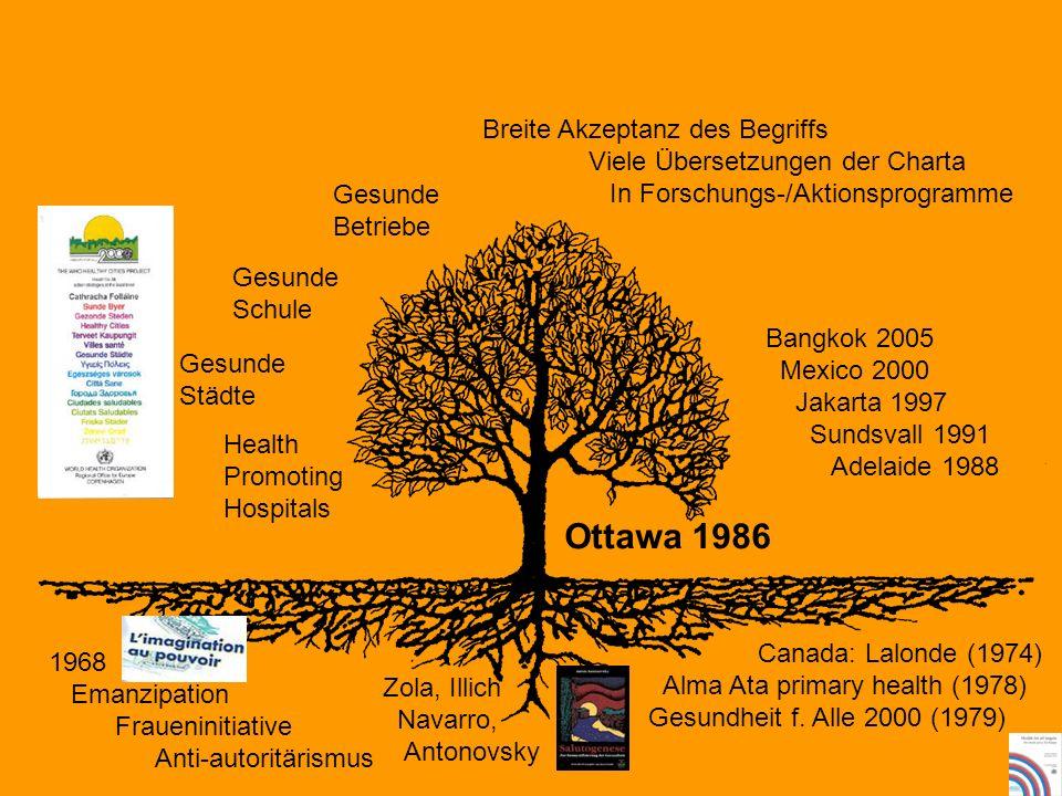 1968 Emanzipation Fraueninitiative Anti-autoritärismus Canada: Lalonde (1974) Alma Ata primary health (1978) Gesundheit f. Alle 2000 (1979) Gesunde St
